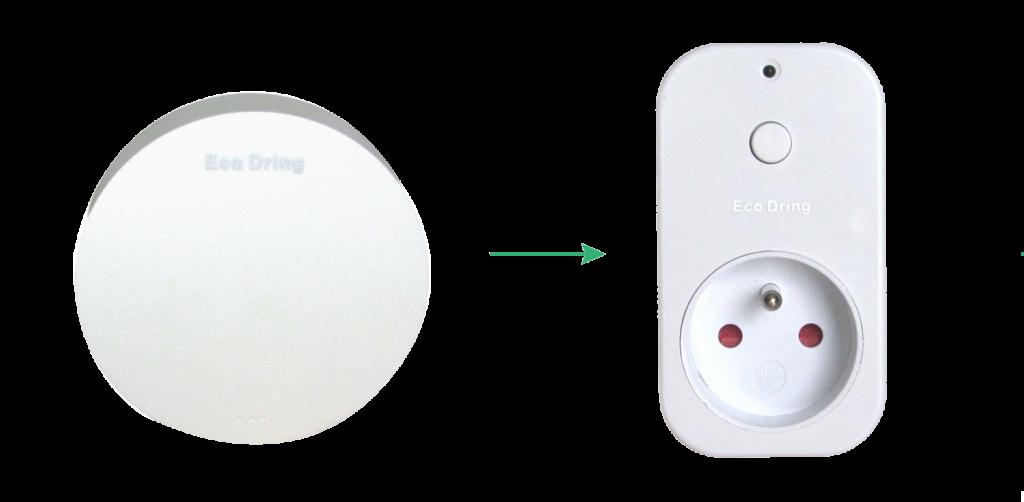 inteprise : la prise sans fil commandée